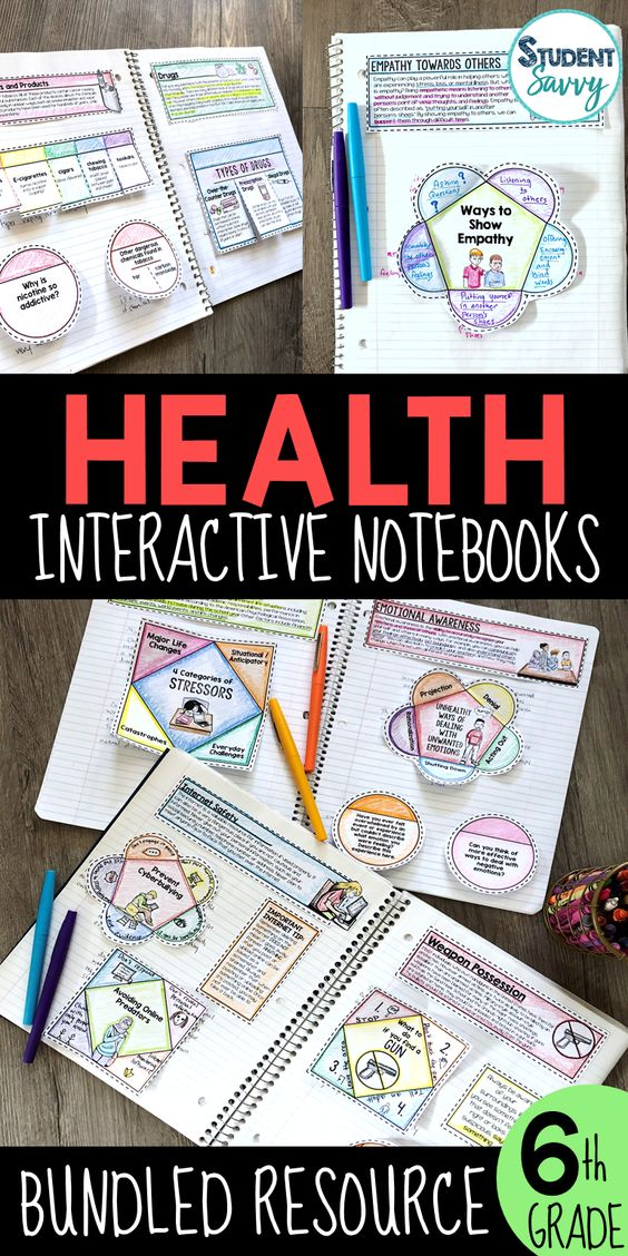 Health Teaching Resources, Interactive Notebooks