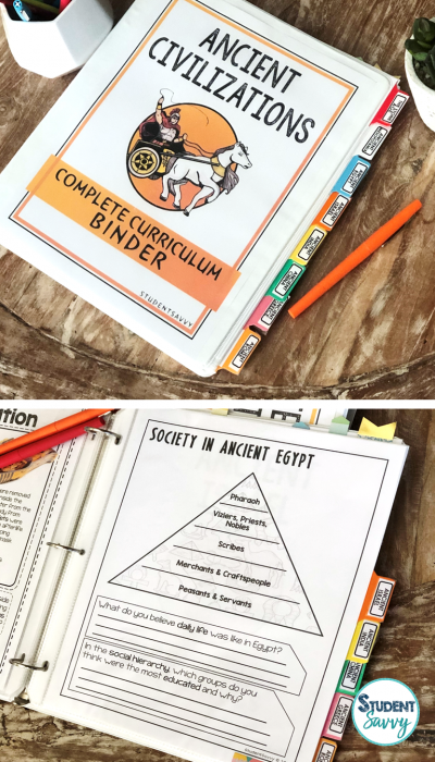 Homeschool Curriculum for Upper Elementary and At Home Learning Ideas
