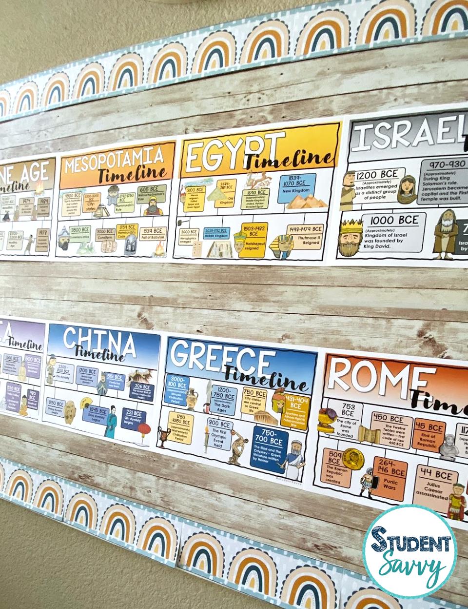 Ancient Civilizations Timeline & Maps Posters
