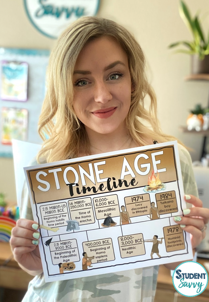Stone Age Posters